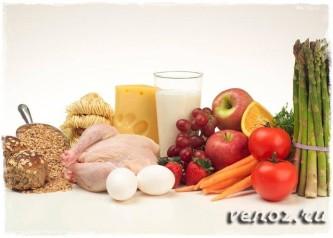 Атеросклероз: лечение и правильное питание