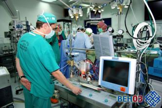 Лечение аритмии в Израиле: цены оправданы результатами