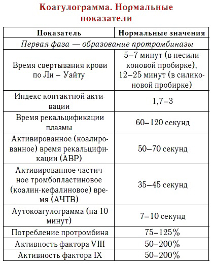 analiz-krovi21