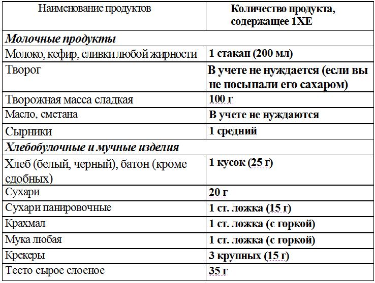 Интернет аптека областной аптечный склад снежинск