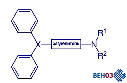 Антигистаминные препараты: молекула антигистамина