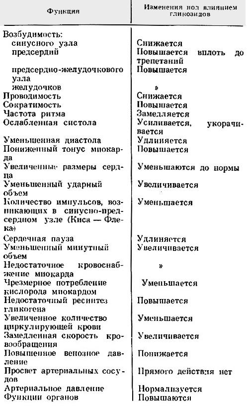 aritmya99.1