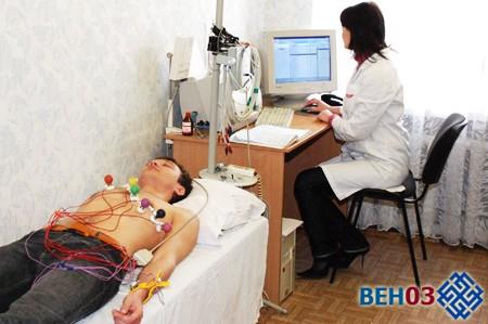 Диагностика сердца: ЭКГ