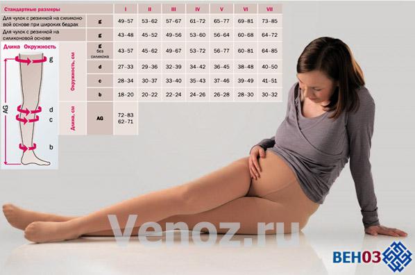 Компрессионный трикотаж при варикозном расширении вен при беременности