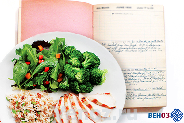 Лечение ожирения при помощи ведения дневника питания